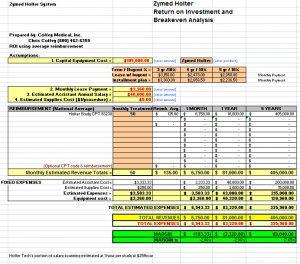 ROI Spreadsheet